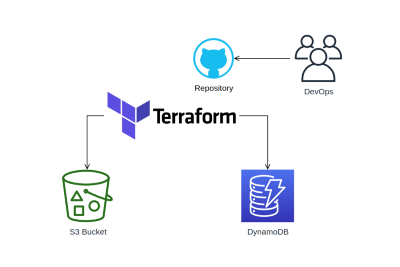 Terraform State Locking with S3 & Dynamo DB as Remote Backend