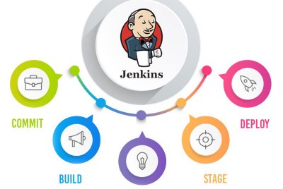 INDUSTRY USE-CASES OF JENKINS
