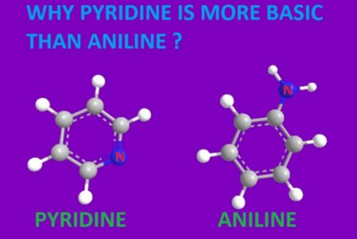 Pyridine is more basic than aniline and acetic acid is more acidic than methanol.