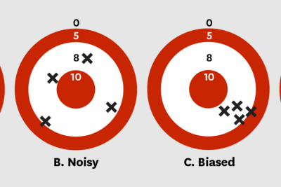 Noise and Bias—in everyday life