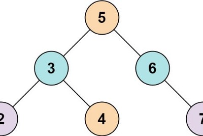 Two Sum IV—Input is a BST