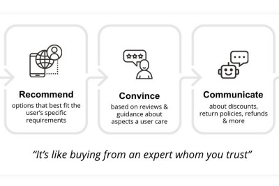How to Build an eCommerce Chatbot