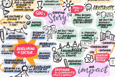 Road to SEWF2022: The Social Enterprise Unconference