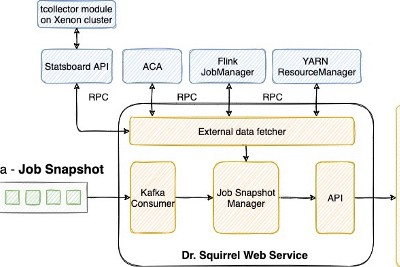 Faster Flink adoption with self-service diagnosis tool at Pinterest