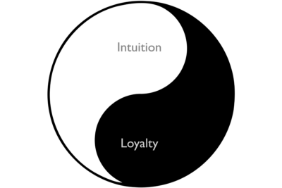 Intuition and Loyalty, Start Stop Keep, 4Q Conversations, Bad Acronyms & Power of LER