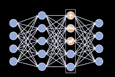 Neural Network & Its Use Cases