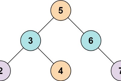 LeetCode—Two Sum IV Input is a BST