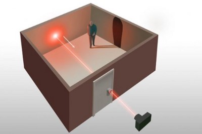 Scientists Use Lasers to See Inside a Locked Room
