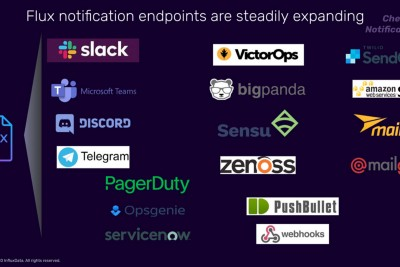 TL;DR InfluxDB Tech Tips: Configuring a Slack Notification with InfluxDB