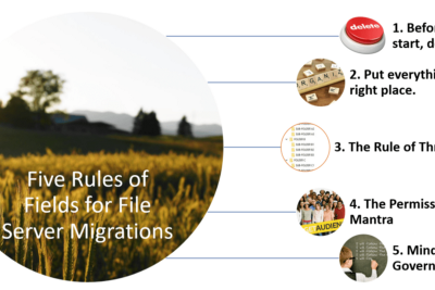 """The """"Five Rules of Fields"""" for File Server Migrations to Microsoft 365"""