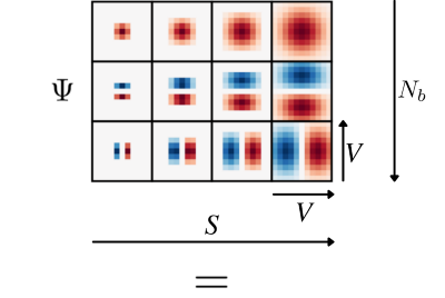 Scale-equivariant CNNs