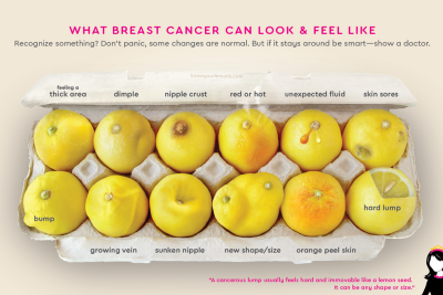 Medical Public Awareness Campaigns—Examples and Effectiveness