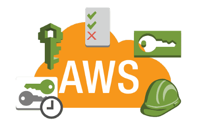 AWS IAM for Red and Blue Teams