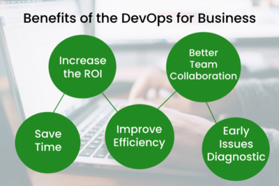 ADOPTION OF DEVOPS PRACTICES UTILIZING ANSIBLE, ANSIBLE TOWER AND ANSIBLE MOLECULE