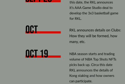 Rumble Kong League and the NBA—A Fall Timeline