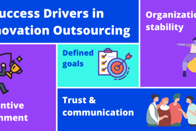 Innovation Outsourcing: A Complete How-To Guide
