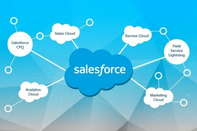 General Interview Question for Salesforce