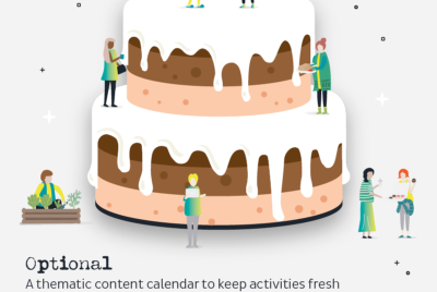 A Recipe for the Perfect Insights Community [Infographic]