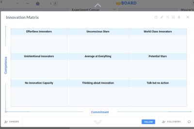 How to Use the Innovation Matrix Template to Create New Products or Services for Your Business