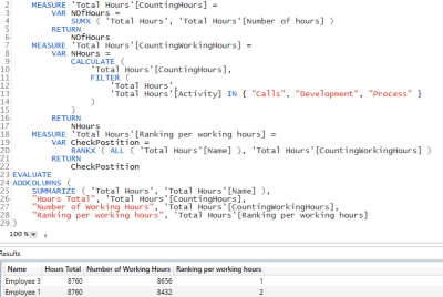 Working Hours analise: Transalting SQL To DAX