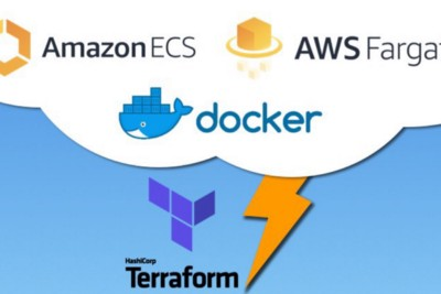 Creating an ECS Cluster using a CentOS Image from Docker with Terraform