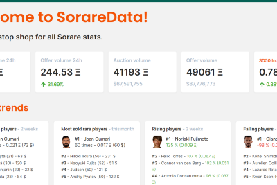 Sorare: How to get the most use out of your players
