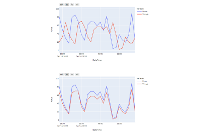 How to Synchronize Time-series Datasets in Python
