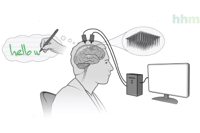 Brain Computer Interface Turns Mental Handwriting into Text on Screen