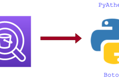 Python User Defined Functions to Automate Athena Queries using Boto3
