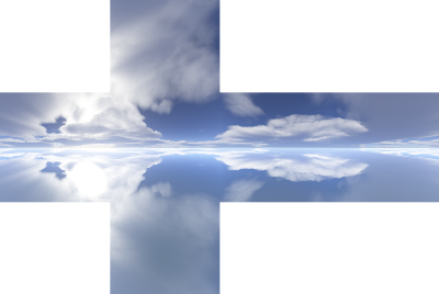 Tip of the Day: Skybox 101 in Unity3D