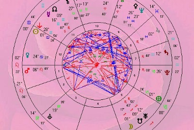 Esoteric Forecast for Tuesday, 22 June 2021