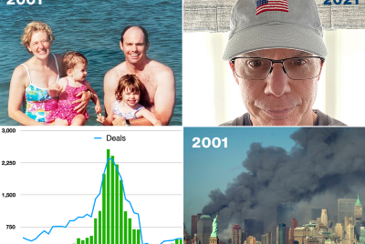 9/11: Intersection of the Personal, Purposeful, and Paradigmatic
