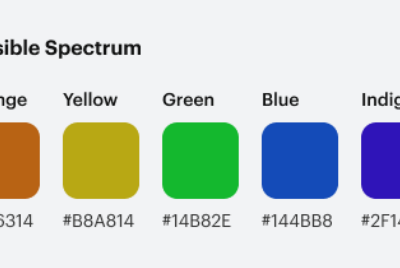 The Most Accessible Button Color for Colorblind Users