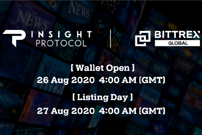 The INX Token from Block Insight is Listing on Bittrex Global