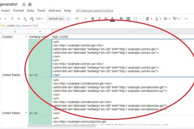 HREFLANG IMPLEMENTATION UNSING XML SITEMAP