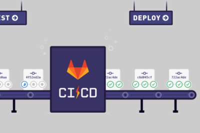Unleash test pipelines in your delivery workflow(s)