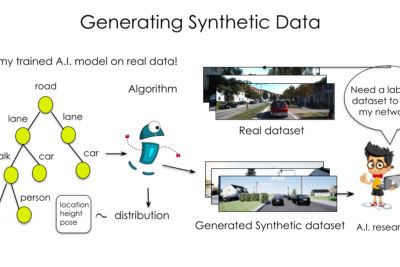 """Why I Joined AI.Reverie: Closing the Domain Gap, or Making Synthetic Data """"Real"""""""