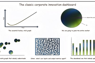 Innovation Accounting: Three basic guidelines towards a better framework