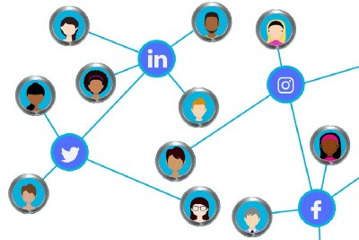 Section 3—Social networking and human relationships