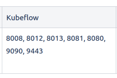 Installing Kubeflow 1.3+ on an Existing and Private GKE Cluster