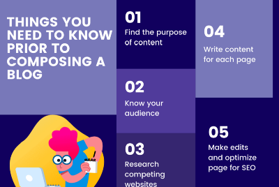 Things you need to know prior to composing a blog for a website