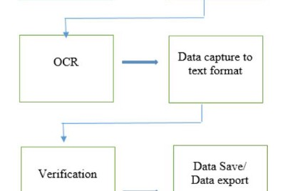 Text Extraction OCR Android App