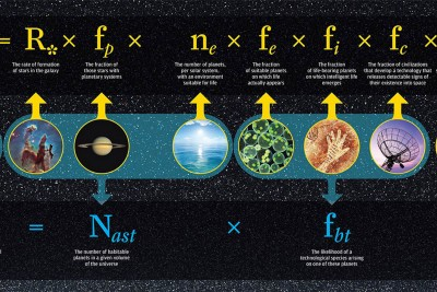 Fermi and the Drake Equation