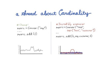 The Two Drivers of Cardinality (and what to do about them)