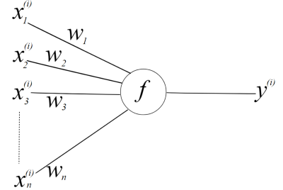Implementing logistic regression as a neural network from scratch