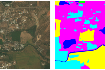Land Cover Classification with U-Net