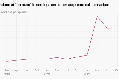 Why is it so hard for people to come off mute on video calls?