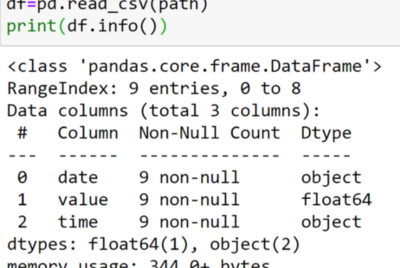 Importing data in a right way using Pandas