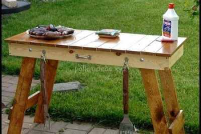 Classy Wooden Pallet Recyclers Near Me to Pick Best Decor Ideas
