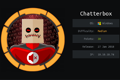HackTheBox-Chatterbox